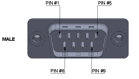 DB9 Connector pin