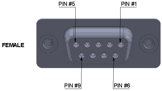 DB9 Connector pin 2